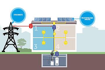 Energie_Mieterstrom__2_.jpg