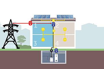 Energie_Mieterstrom__1_.jpg
